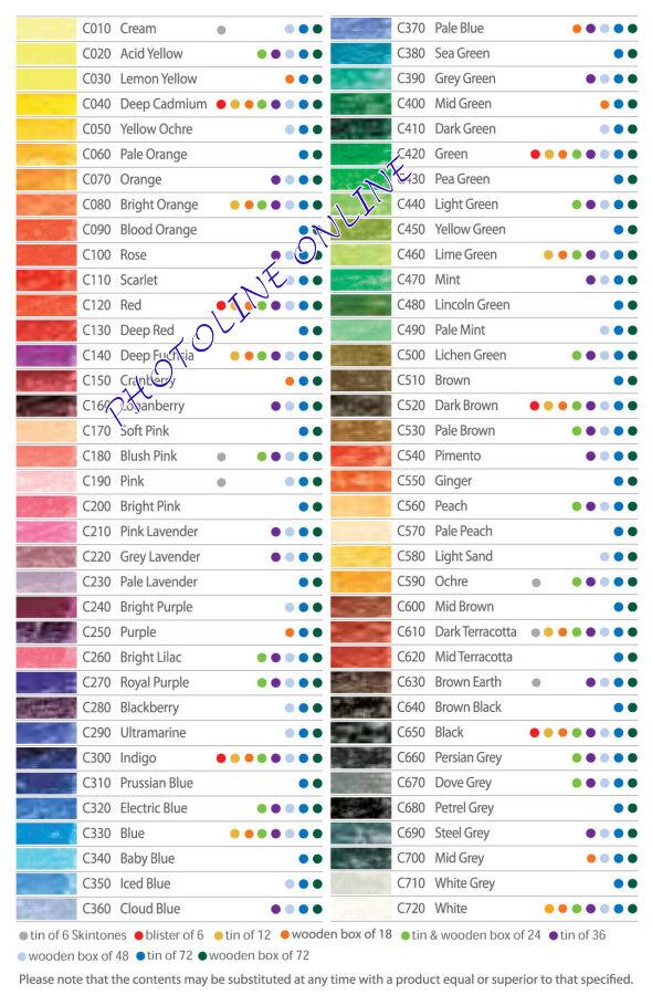 Derwent coloursoft ceruza vérnarancs C090